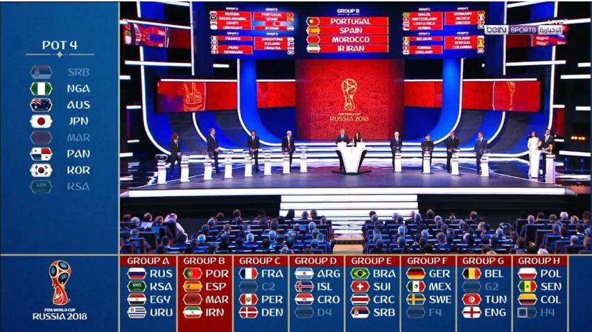 عاجل… هذه هي المنتخبات التي سيواجهها المغرب في مونديال روسيا 2018