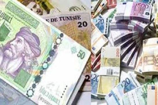 بعد المغرب… صندوق النقد الدولي يدعو تونس للانتقال إلى نظام صرف مرن