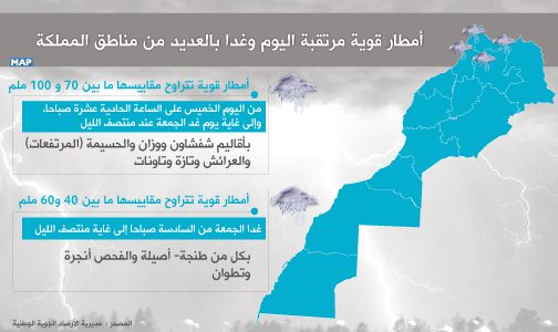 نشرة خاصة: مطار قوية مرتقبة اليوم وغدا بالعديد من مناطق المملكة