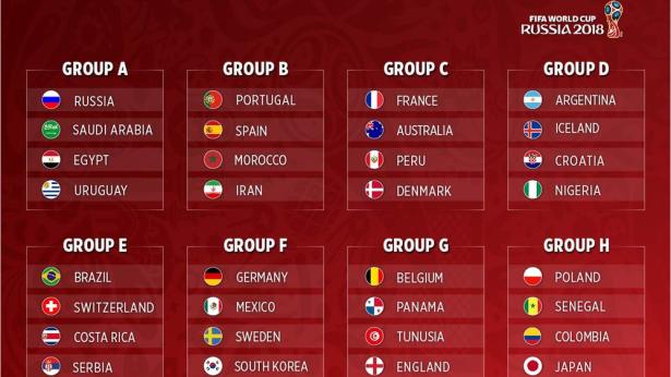 8 مواجهات نارية في ثمن نهائي كأس العالم