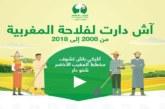 """وزارة الفلاحة تطلق موقع الكتروني لرصد عشر سنوات من انجازات """"مخطط المغرب الأخضر"""""""