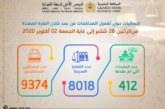 حصيلة جديدة من المحاكمات عن بعد بالمغرب